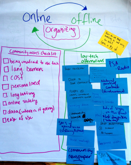 Low-tech organizing in offline and online communications