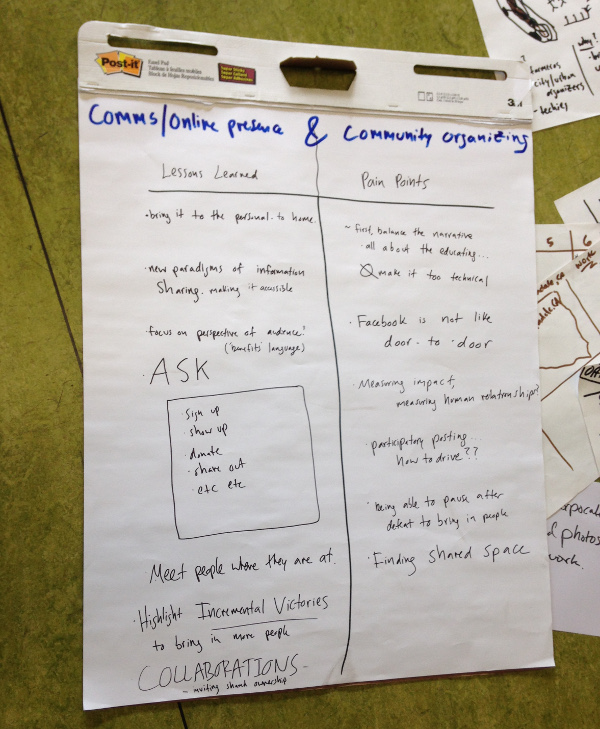 Notes from communications session at SjTech Skillshare